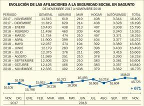 https://eleconomico.es/media/k2/items/cache/213933309e2b51eb92214c89efd67251_M.jpg