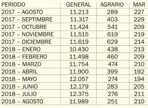 https://eleconomico.es/media/k2/items/cache/2942851d198baaf8b64102fb82671fef_M.jpg