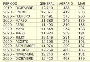 https://eleconomico.es/media/k2/items/cache/386a19b54b0ccd53942ca40a4b7fefc5_M.jpg