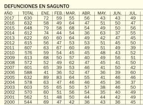 https://eleconomico.es/media/k2/items/cache/50b12e2967d99dbcd8023f82ff2066d6_M.jpg