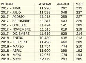 https://eleconomico.es/media/k2/items/cache/56e61293129887a826682d343151eb37_M.jpg