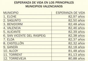 https://eleconomico.es/media/k2/items/cache/626334ec090cfe15dbacf830601ae047_M.jpg