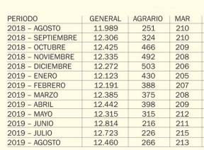https://eleconomico.es/media/k2/items/cache/68ed5ee2137f12d4dbbe87627d04f3b7_M.jpg