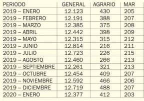 https://eleconomico.es/media/k2/items/cache/8e971de79bcaaf6d16433921e5018196_M.jpg