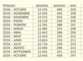 https://eleconomico.es/media/k2/items/cache/acf33cfd3b3c697e4f5156056874102c_M.jpg