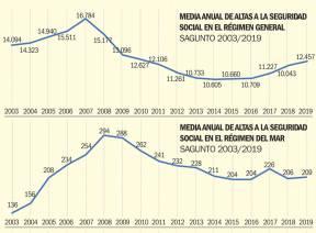 https://eleconomico.es/media/k2/items/cache/b2a02cd1b255132fc54cc84de51feba0_M.jpg