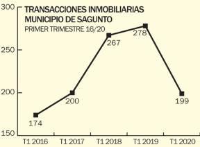 https://eleconomico.es/media/k2/items/cache/b7b7b0c58c2dcb6139f474642bc35637_M.jpg