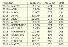 https://eleconomico.es/media/k2/items/cache/c63ae5c06a36c9a66d392f5f5a62aae2_M.jpg