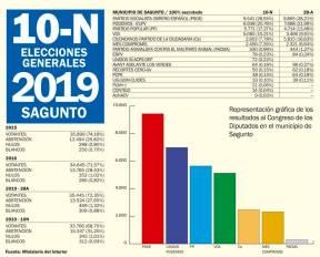 https://eleconomico.es/media/k2/items/cache/d036197afc7751593a1207d64315e96d_M.jpg