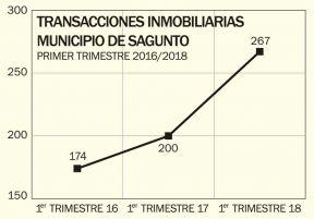 https://eleconomico.es/media/k2/items/cache/e1344b50c3aa4abed105dce8805c43f9_M.jpg