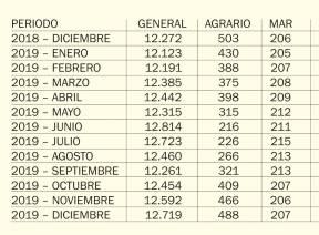https://eleconomico.es/media/k2/items/cache/e6aebd6a39142e648668e5ffe7757a4e_M.jpg