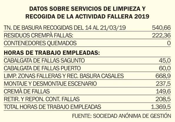 https://eleconomico.es/media/k2/items/cache/ea380b3a1c8ebc36eee9e7c0fcb0c8b4_L.jpg