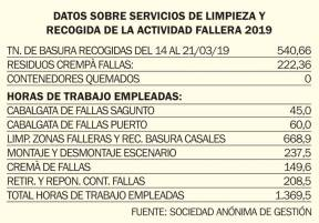 https://eleconomico.es/media/k2/items/cache/ea380b3a1c8ebc36eee9e7c0fcb0c8b4_M.jpg