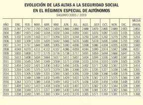 https://eleconomico.es/media/k2/items/cache/edbed6a814c9bcc5eef1f012fa467052_M.jpg